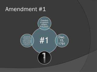 Amendment #1