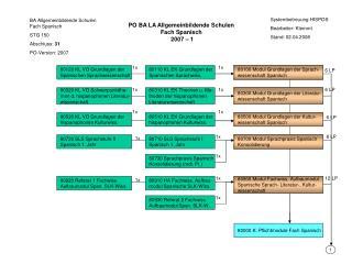 PO BA LA Allgemeinbildende Schulen Fach Spanisch  2007 – 1
