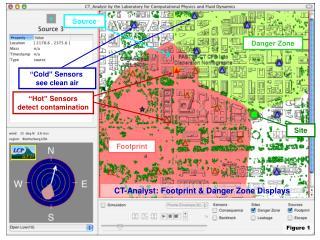 CT-Analyst: Footprint & Danger Zone Displays
