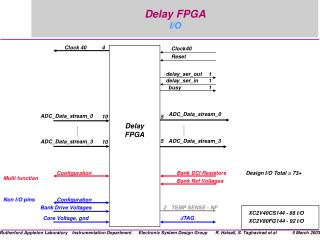 Delay FPGA I/O