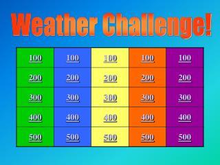Weather Challenge!