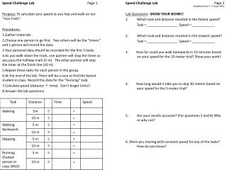 Speed Challenge Lab   	                                                           Page 1