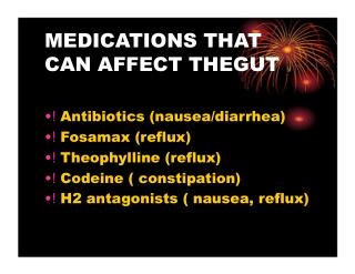 MEDICATIONS THAT CAN AFFECT THEGUT