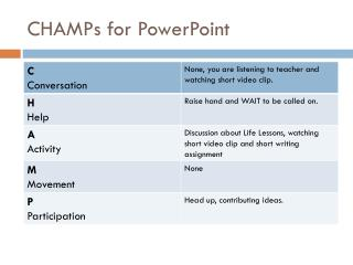 CHAMPs for PowerPoint