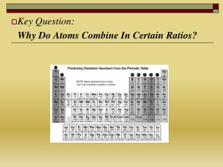 Key Question: Why Do Atoms Combine In Certain Ratios