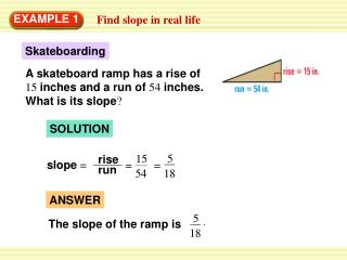 Find slope in real life