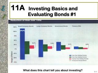 11A  Investing Basics and          Evaluating Bonds 1