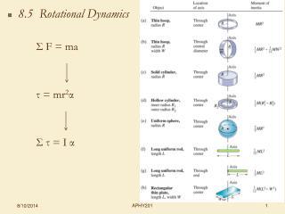 8.5  Rotational Dynamics Σ  F = ma τ  = mr 2 α Σ τ  = I  α
