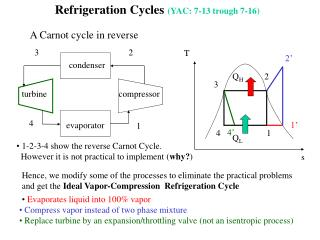 Refrigeration Cycles YAC: 7-13 trough 7-16