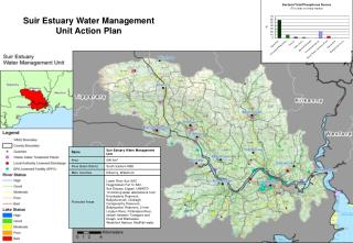 Suir Estuary Water Management Unit Action Plan