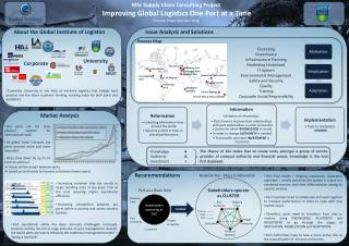 About the Global Institute of Logistics
