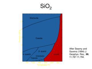SiO 2