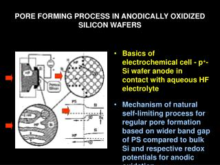 PORE FORMING PROCESS IN ANODICALLY OXIDIZED SILICON WAFERS