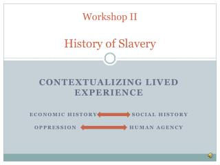 Workshop II History of Slavery