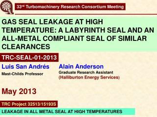 Alain Anderson Graduate Research Assistant (Halliburton Energy Services )