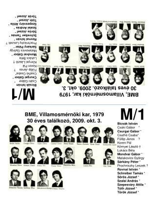 BME, Villamosm rn ki kar, 1979 30  ves tal lkoz , 2009. okt. 3.