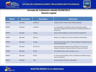 Jornada de  Cedulación sábado  02/08/2014  Distrito Capital