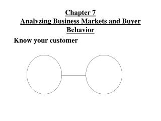 Chapter 7 Analyzing Business Markets and Buyer Behavior