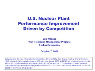 U.S. Nuclear Plant Performance Improvement  Driven by Competition