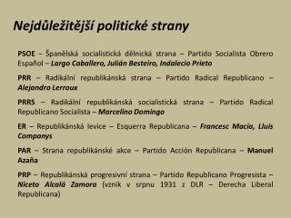 Nejdůležitější politické strany