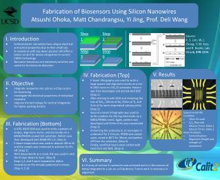Fabrication of Biosensors Using Silicon Nanowires Atsushi Ohoka, Matt Chandrangsu, Yi Jing, Prof. Deli Wang