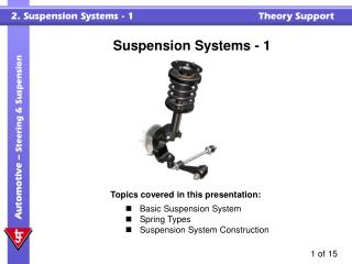 Suspension Systems - 1