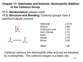 Chapter 17:  Aldehydes and Ketones: Nucleophilic Addition  to the Carbonyl Group