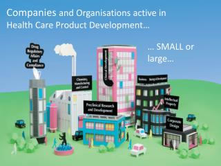 Companies  and Organisations active in  Health Care Product Development…