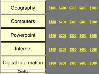 Geography Computers Powerpoint Internet Digital Information