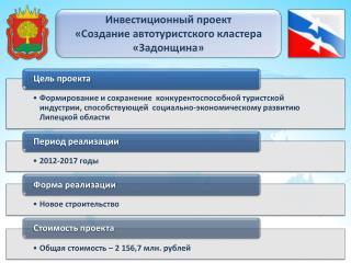 Инвестиционный проект  « Создание автотуристского кластера «Задонщина »