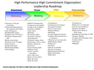 High Performance High Commitment Organization Leadership Roadmap