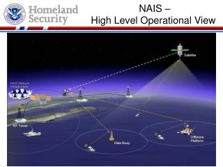 NAIS – High Level Operational View