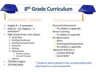 English 8 – 2 semesters Math 8 – Pre-Algebra – 2 semesters* High School Prep: mini classes