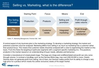 Selling vs. Marketing, what is the difference?