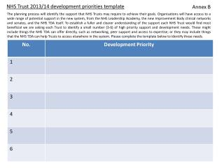 NHS Trust 2013/14 development priorities template
