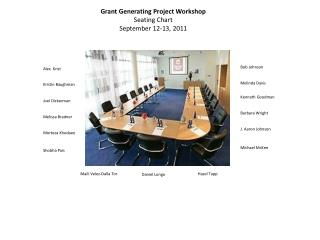Grant Generating Project Workshop Seating Chart September 12-13, 2011