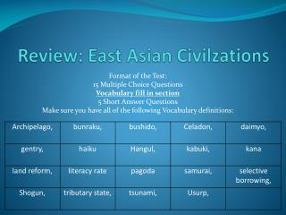 Review:  East Asian  Civilzations