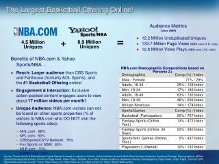 The Largest Basketball Offering Online!