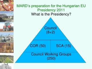 MARD�s preparation for the Hungarian EU Presidency 2011 What is the Presidency?