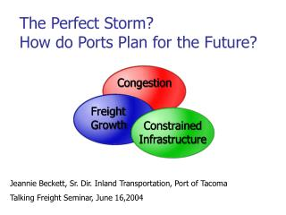 The Perfect Storm? How do Ports Plan for the Future?