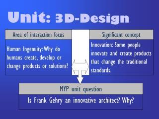 Unit : 3D-Design