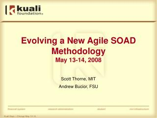 Evolving a New Agile SOAD Methodology  May 13-14, 2008