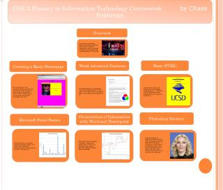 CSE 3 Fluency in Information  Technology Coursework	  by Chase  Frishman