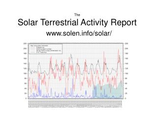 The Solar Terrestrial Activity Report