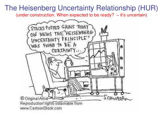 The Heisenberg Uncertainty  Relationship (HUR)