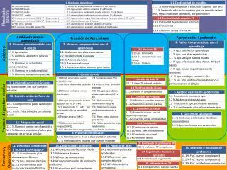 Procesos de gestión escolar