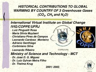 HISTORICAL CONTRIBUTIONS TO GLOBAL WARMING BY COUNTRY OF 3 Greenhouse Gases