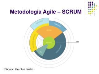 Metodologia Agile – SCRUM