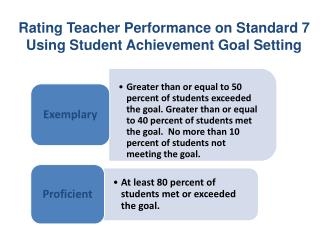 Rating Teacher Performance on Standard 7 Using Student Achievement Goal Setting
