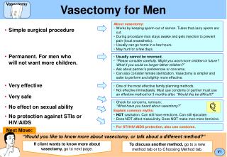 Vasectomy for Men